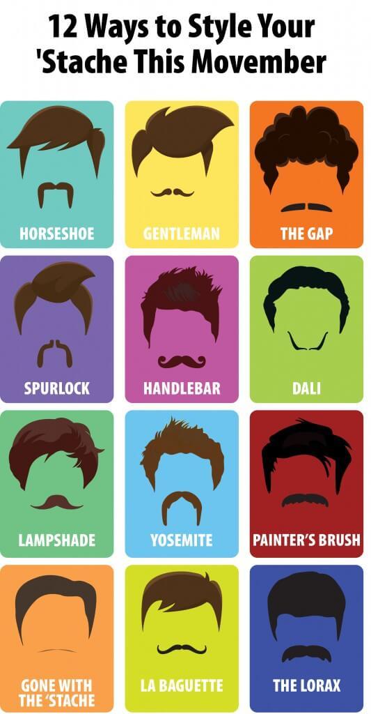 Movember Moustache Styles